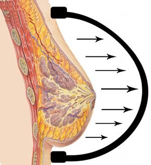 breast-pump
